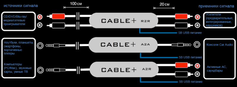 Cable-APP.png